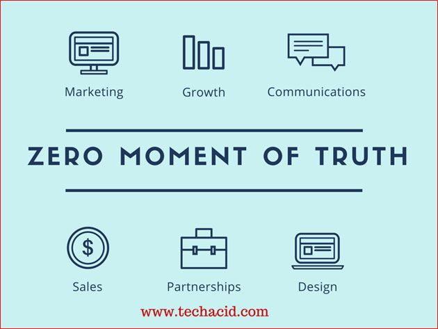 Ultimate Cheat Sheet on Zero Moment of Truth or ZMOT!