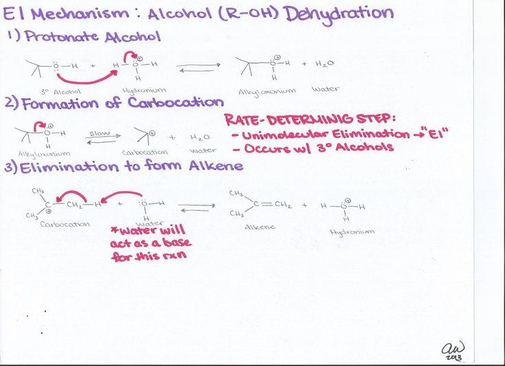 E1 Mechanism Alcohol Dehydration