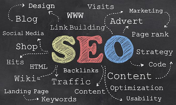 SEO Companies in Hyderbad - Saga Biz Solutions: SEO ( Search Engine Optimization) – Saga Biz Solut...