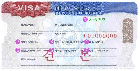 Sejour en Coree- formalites de demande de visa
