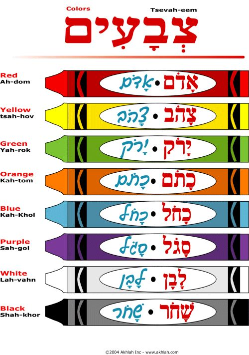 Akhlah: Crayons Worksheet - Colors in Hebrew, English and transliteration