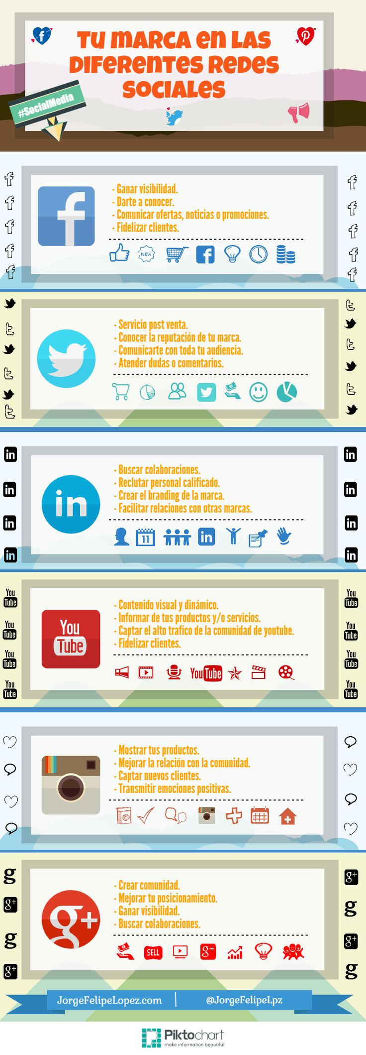 Hola: Una infografía sobre tu marca en las diferentes Redes Sociales. Vía Un saludo
