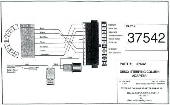 Gm Steering Column Wiring Diagram di 2020