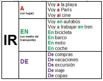 <b>Bienvenidos al blog de las clases Básico 1 y Básico 2 de la EOI de Málaga. Aquí podréis encontrar un diario de lo que hacemos cada día en el aula.</b>