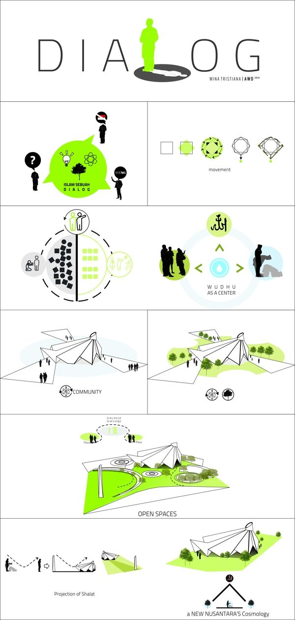 Dialog awd 2014 on behance diagram concept for The concept of space in mamluk architecture