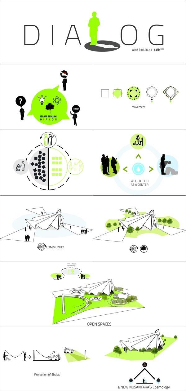 on behance diagram concept architecture design pictogram design