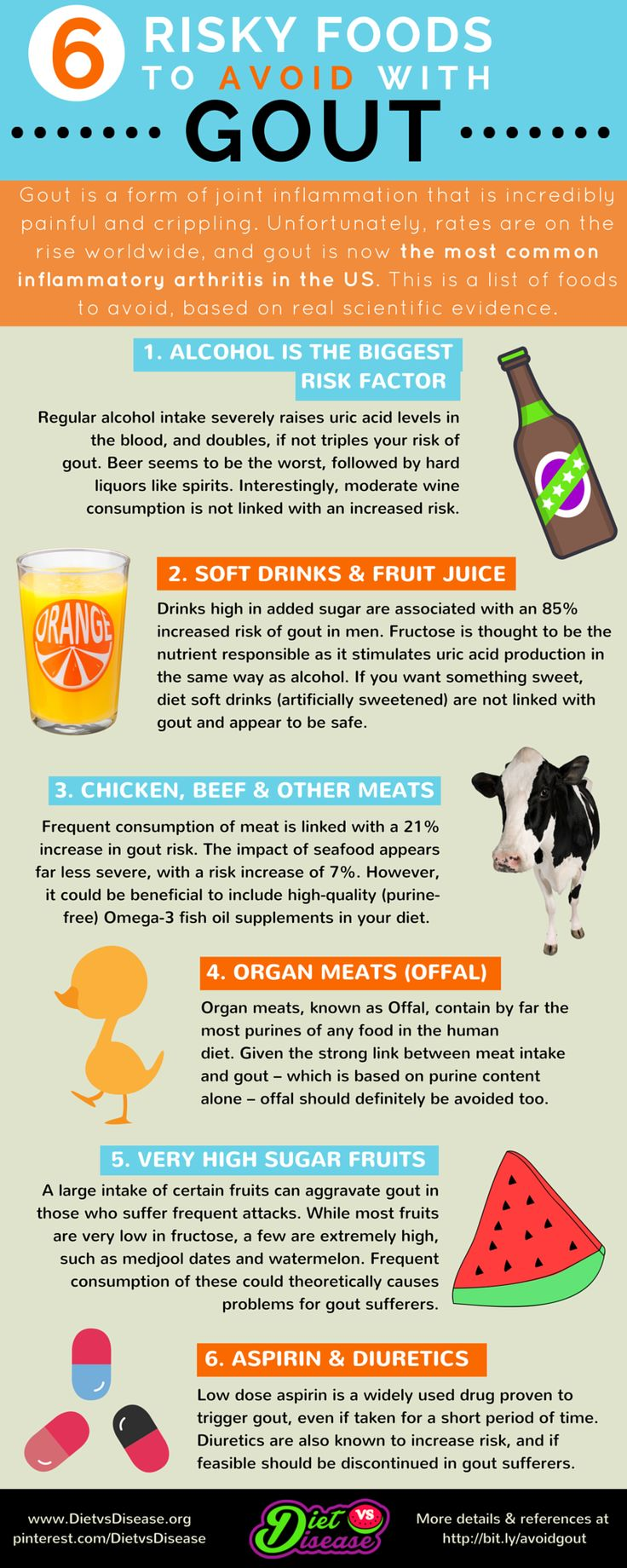 6 Risky Foods To Avoid With Gout (No. 5 Was Unexpected