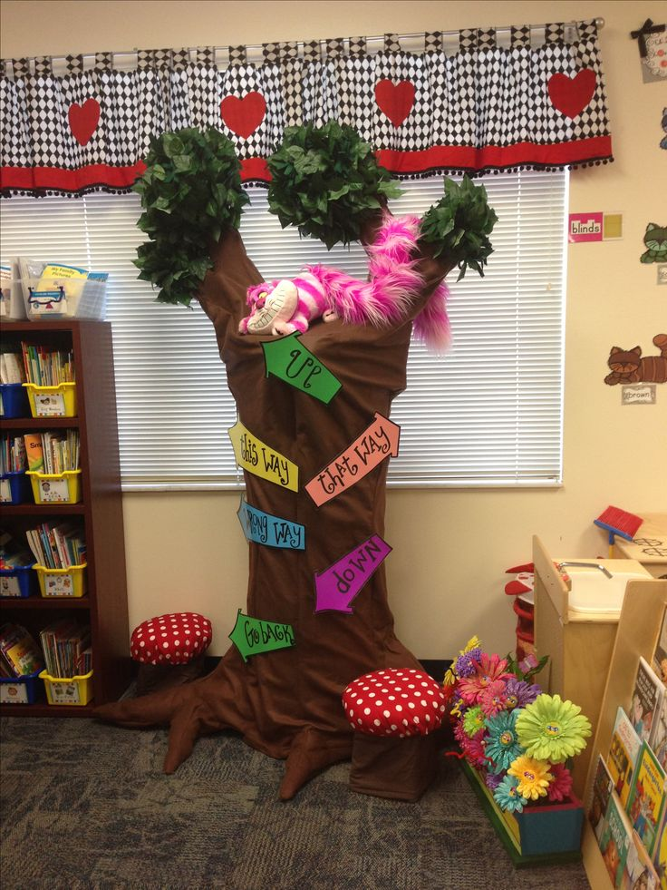 Cheshire Cat Reading Tree-Alice in Wonderland Theme