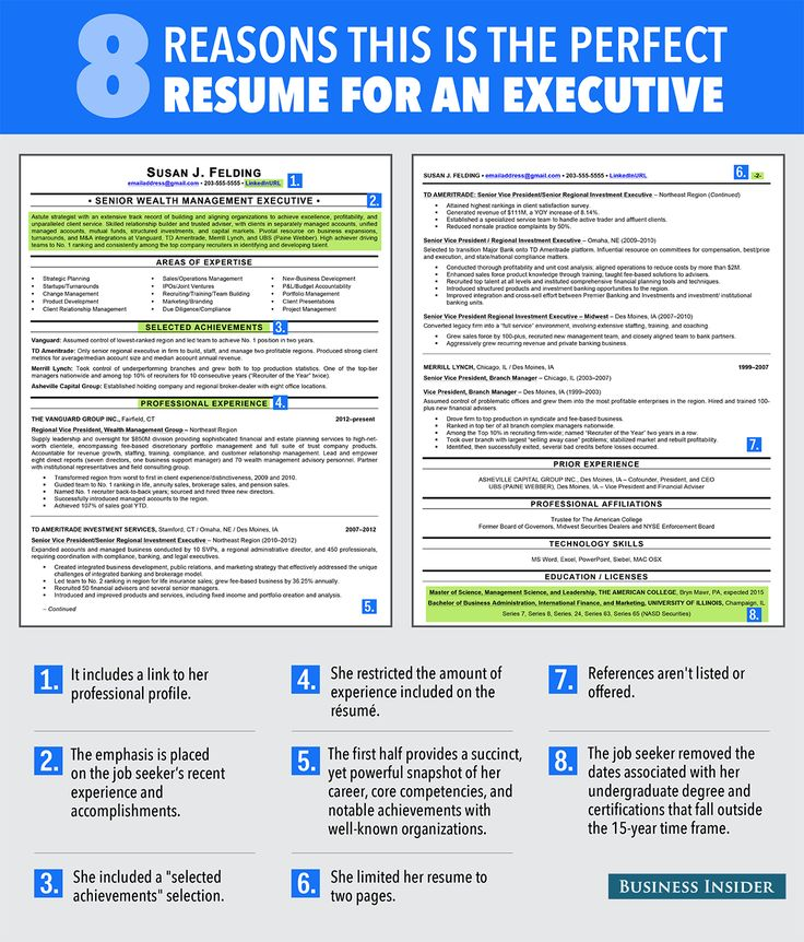 Perfect Resume for an Executive