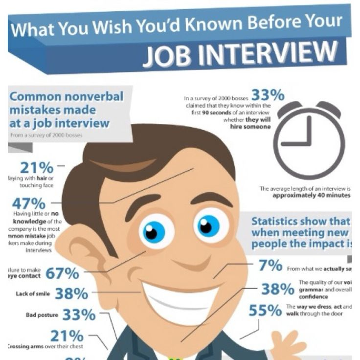 24 best Interview Tips images on Pinterest Interview outfits - first interview tips