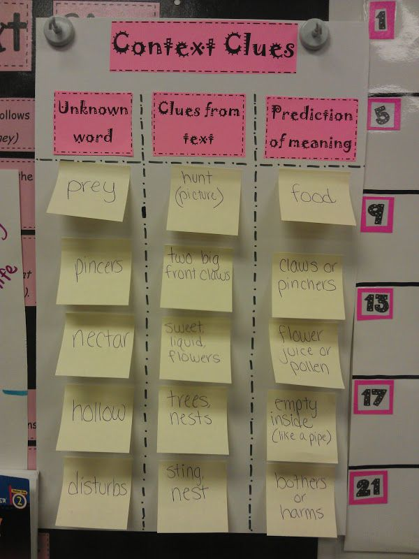 Context Clues Anchor Chart with sticky notes- great student participation
