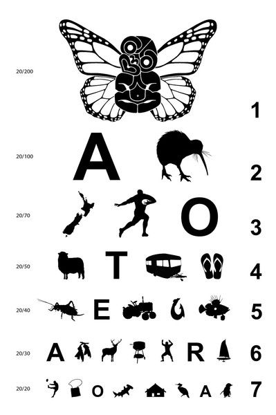 Eye Chart for Aotearoa 1.2 cute way to incorporate some Kiwiana into the house!