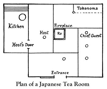 86 Best Images About Japanese Tea House On Pinterest