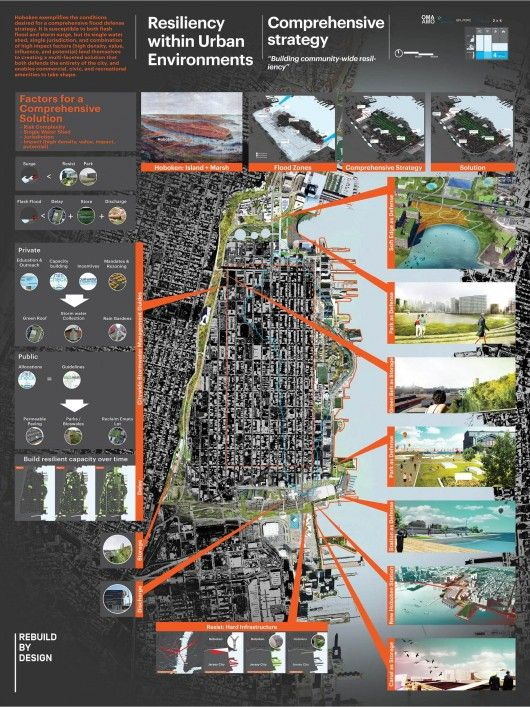 Architecture Photography: Resist, Delay, Store, Discharge: OMA's Comprehensive Strategy for Hoboken (450248).