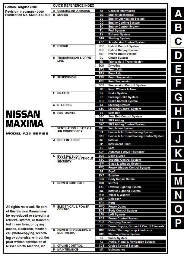 New Post Nissan Maxima Model A35 Series 2010 Service Manual Has Been Published On Procarmanuals Com Https Procarmanuals C Nissan Nissan Titan Nissan Xterra