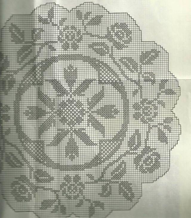 1dfdc88c1d7ace5f9a3faf5e2024c2a6.jpg 640×733 piksel