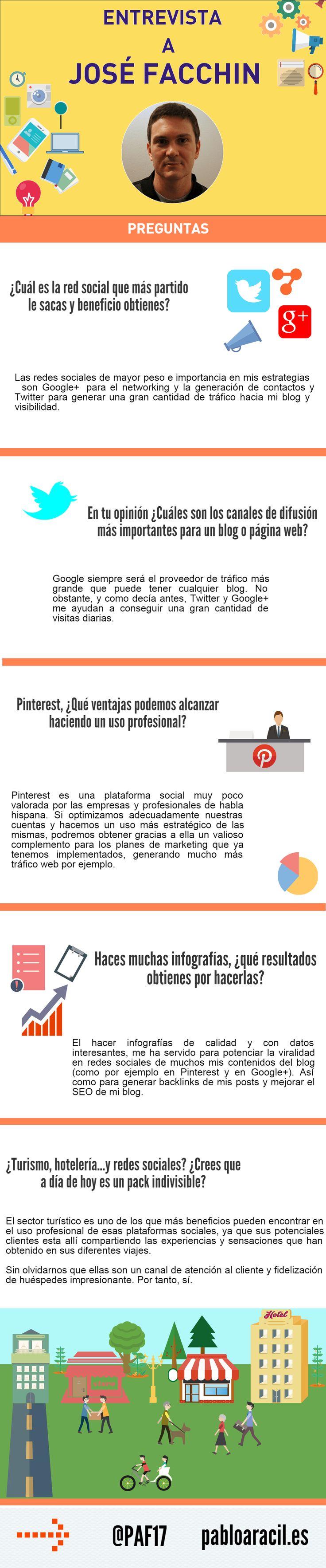 #Infografia a modo de resumen de la entrevista a José Facchin sobre #socialMedia #Pinterest y #MarketingOnline