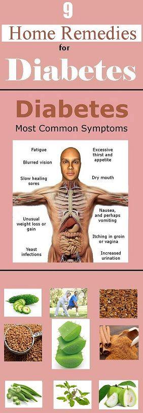 Home Remedies for Diabetes http://www.diabetesdestroyerbonus.com/obesity-influences-on-diabetes-type-2/