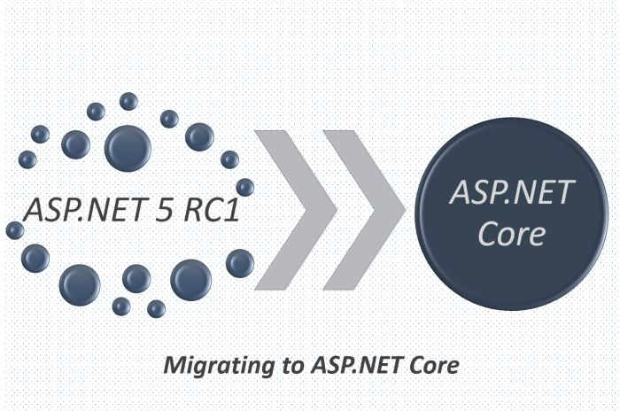 How To Migrating from ASP.NET 5 RC1 to ASP.NET Core 1.0 – ReviewCoreASPHosting.NET