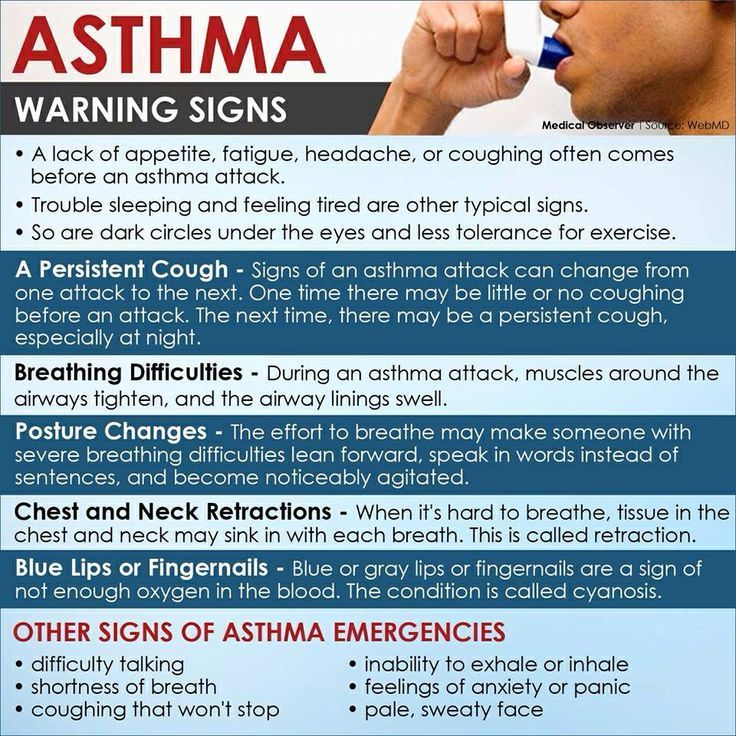 20 best Asthma images on Pinterest School nursing, Health and - sample asthma action plan