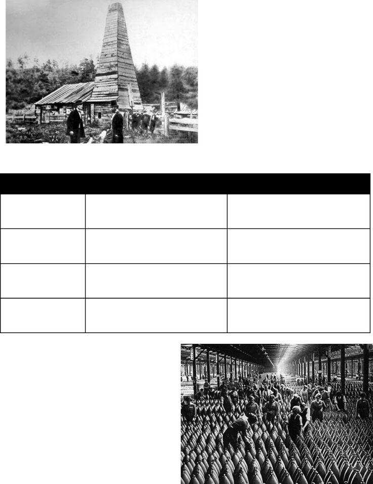 Atividades de História: Segunda Revolução Industrial, Imperialismo, Primeira Guerra Mundial e Revolução Russa - Documents