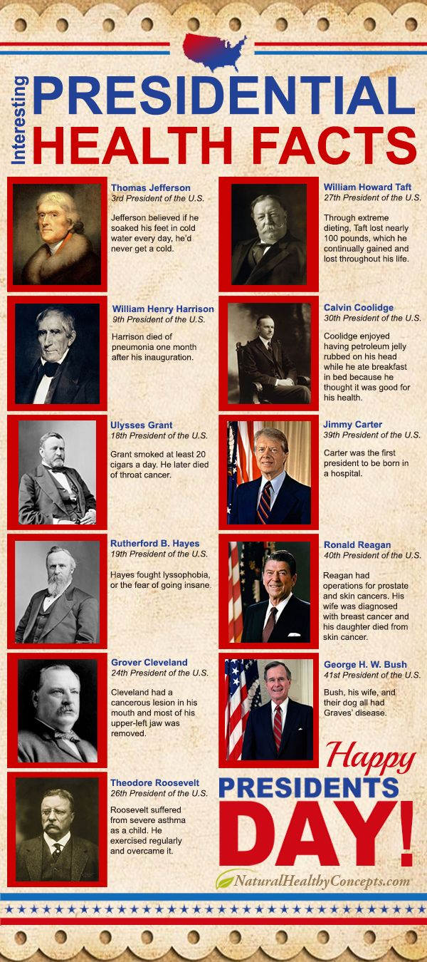 Celebrate Presidents' Day with Interesting Health Facts | Healthy Concepts with a Nutrition Bias