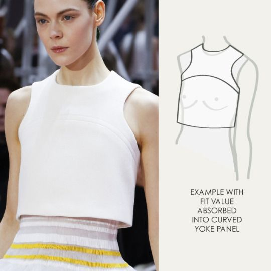 Bust Shaping with Panel Lines at Dior | The Cutting Class. Christian Dior, SS15, Haute Couture, Paris, Image 9. Example with fit value absorbed into curved yoke panel.