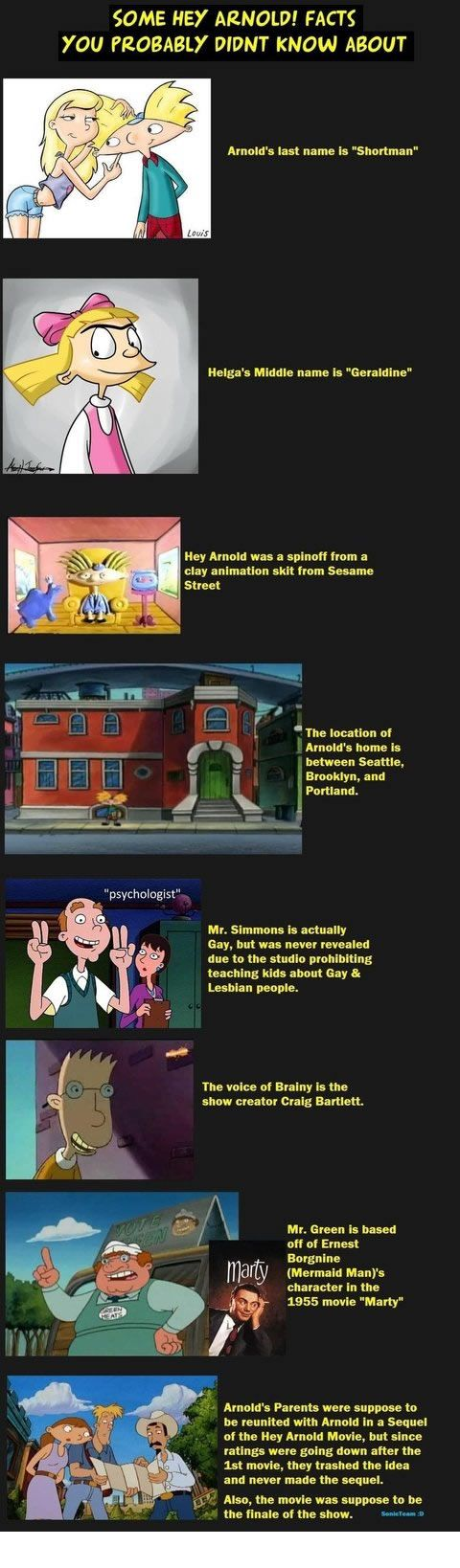 Hey Arnold facts. The last one makes me sad.): . this was my fav show growing up. (along with rugrats)