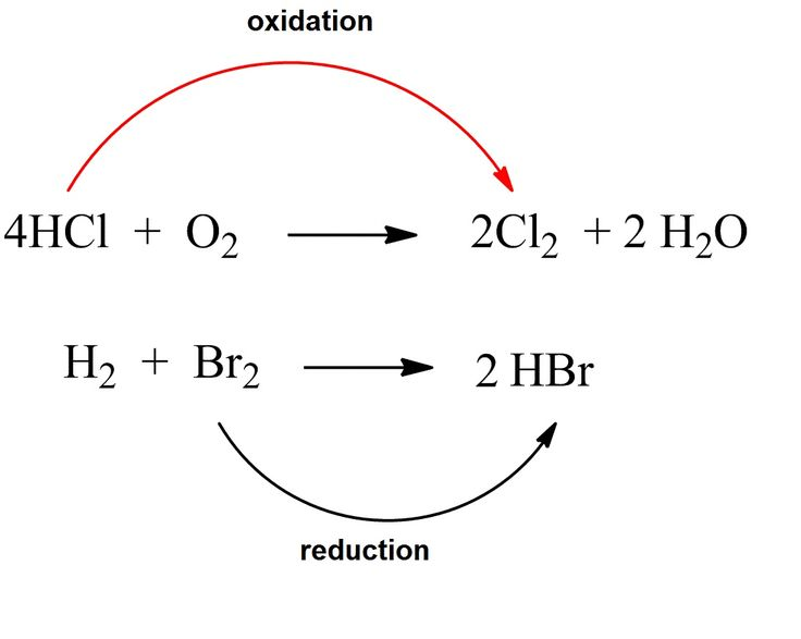 best chemistry images organic chemistry  visualizing what gets oxidized and what gets reduced just by looking at the reaction good teaching chemistrychemistry helpchemistry classorganic