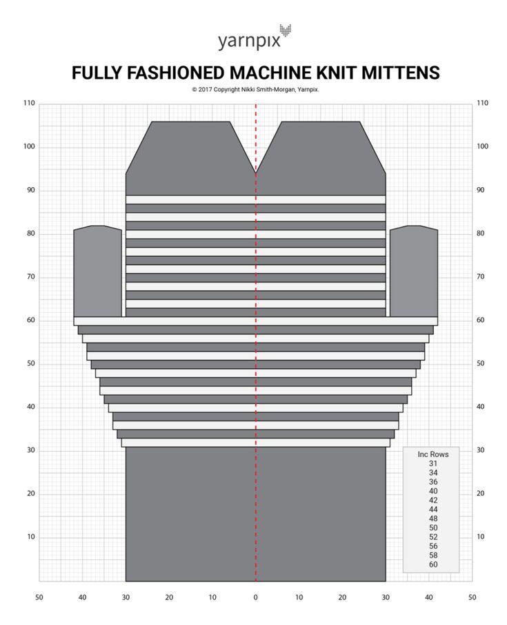 68 mejores imágenes de knitting machine en Pinterest   Patrones de ...