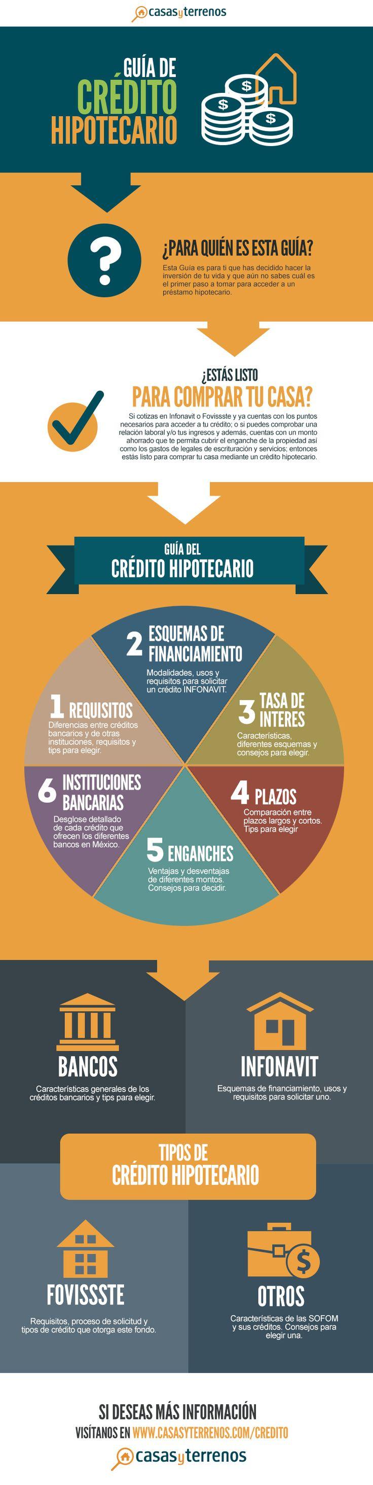 Guía de Crédito Hipotecario - En esta práctica guía te proporcionamos toda la información necesaria para obtener tu crédito hipotecario - http://www.casasyterrenos.com/credito