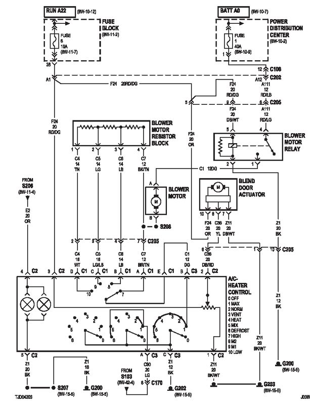 Heat & AC control switch Schematic  JeepForum | Merkabah
