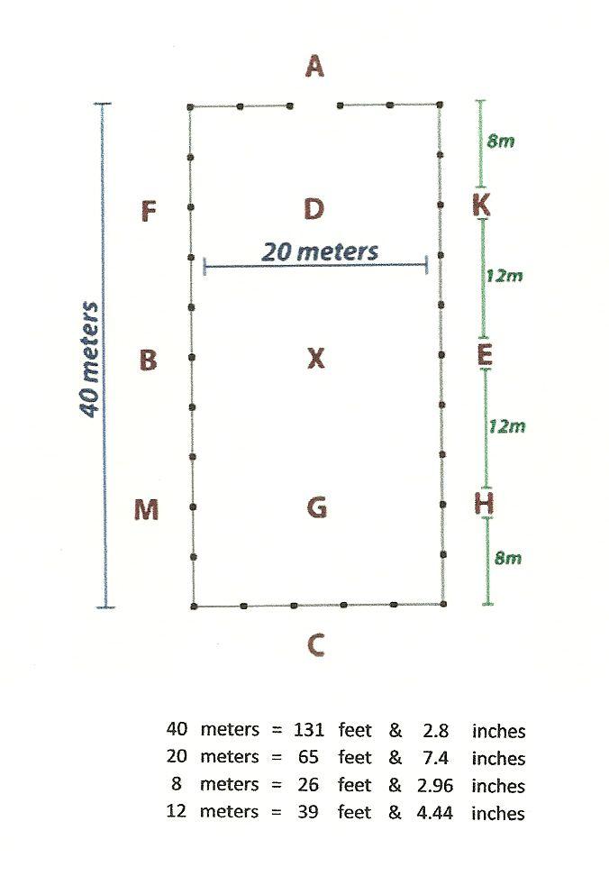 Ring Size Diagram Uk