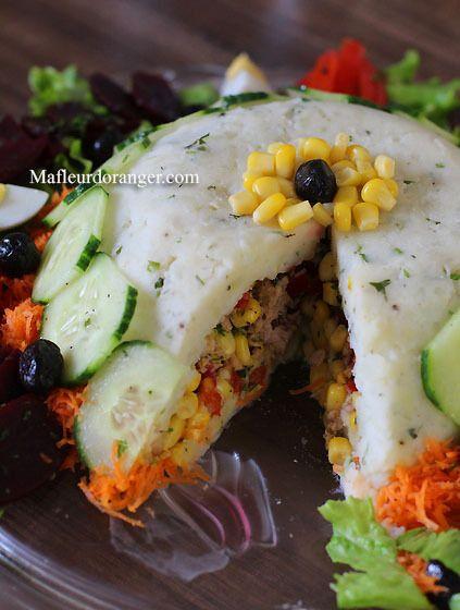 Loin de cette image de menu de régime, la salade peut aussi être festive. Il suffit de jouer sur le goût, les couleurs et la présentation… Je vous présente ici une idée parmi d'autre de présentation de salade qu'on peut décliner à plusieurs façon en mettant...