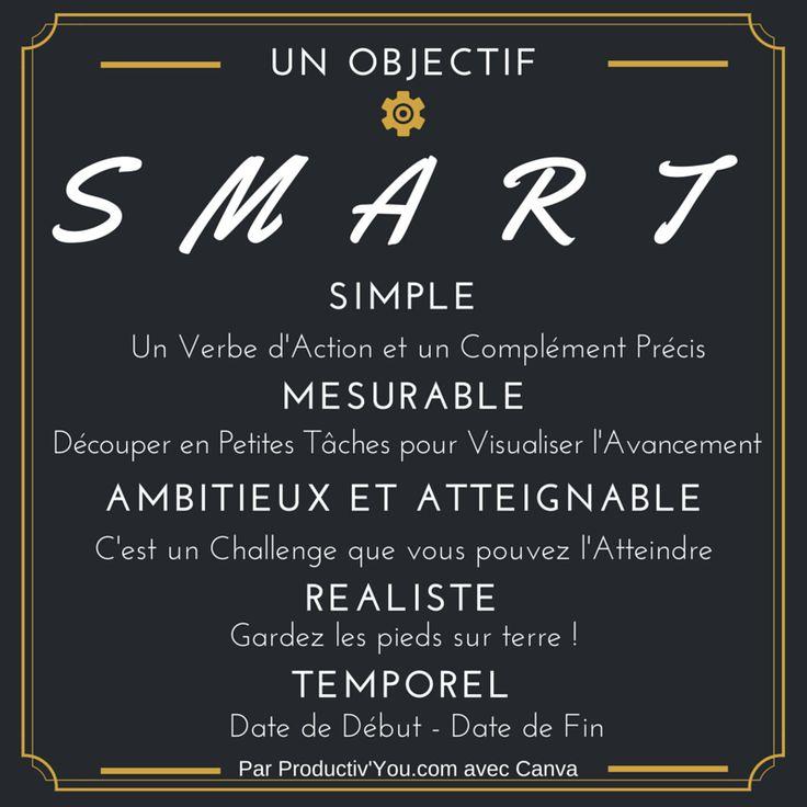 Les objectifs SMART http://productivyou.com/dossier-rangement-methode-objectif-et-organisation/