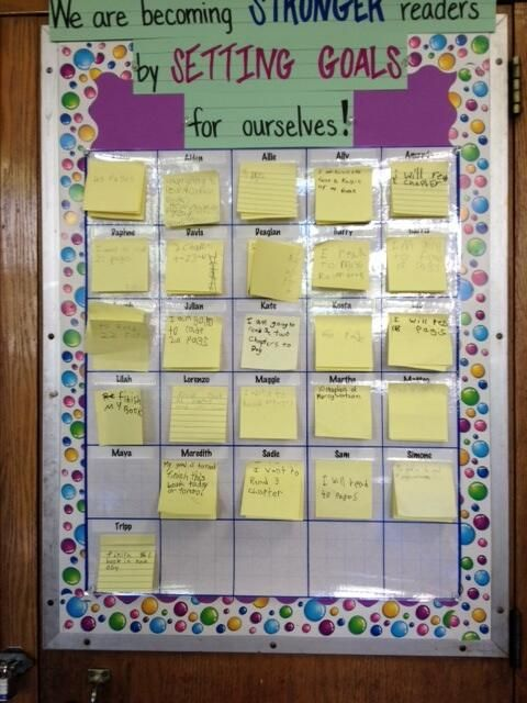 Interactive reading goals