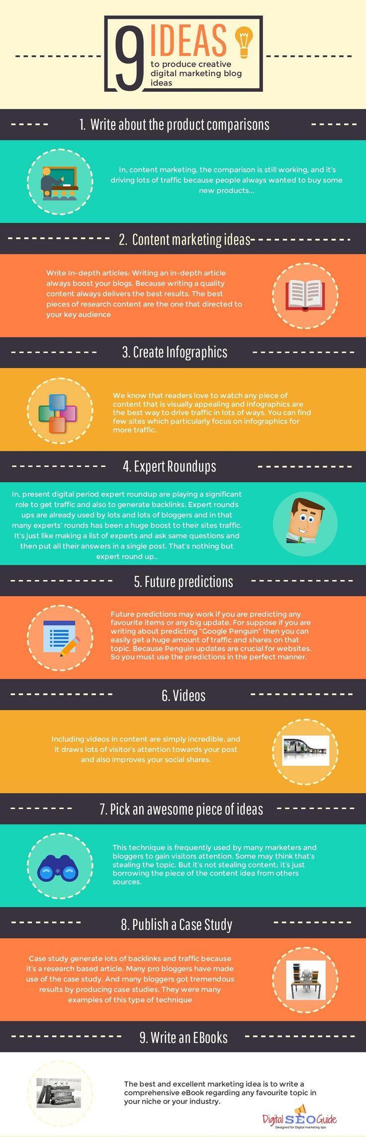 9 best ideas to produce creative digital marketing blog idea with an infographic:
