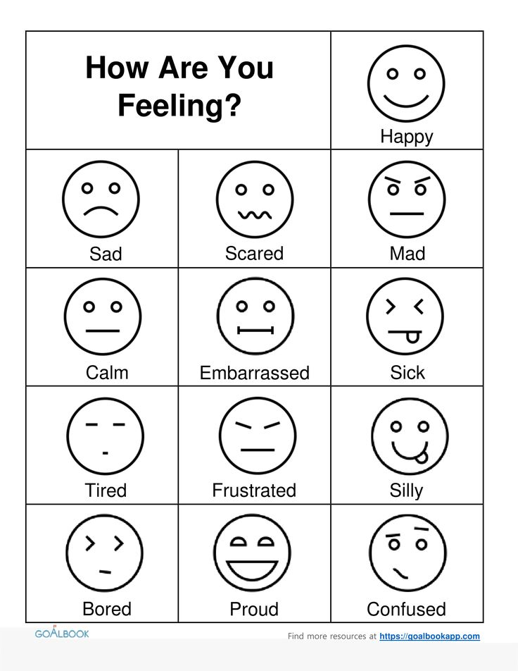 Image result for teaching emotions with emojis