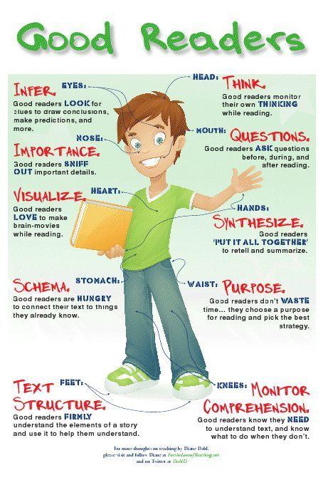5 fab things - helpful teaching infographics