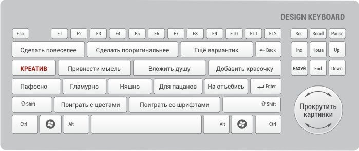 Design Keyboard :)