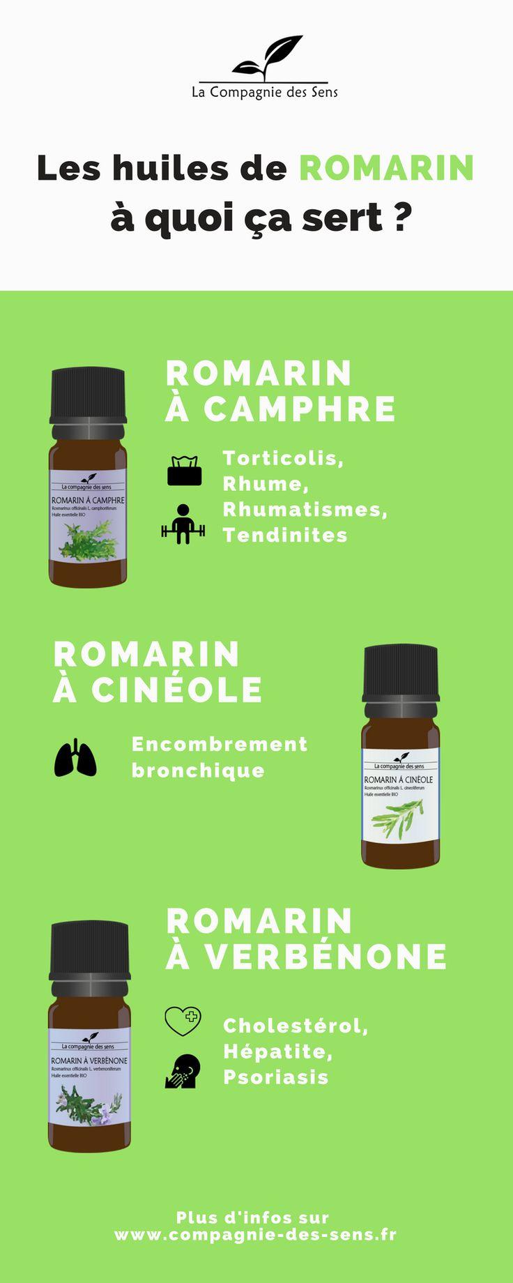 Connaissez-vous les propriétés et les différentes utilisations de chacune des huiles essentielles de Romarin ? On vous explique toutes leurs propriétés, les différentes applications et utilisations #huilesessentielles #romarin  La Compagnie des Sens  Pictogrammes : www.thenounproject.com