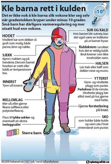 I forbindelse med vintersesongen har Familiehuset i bydel Gamle Oslo oversatt gode råd om hvordan man skal kle barna riktig i kulden på ulike språk. Foreldre kan lese de gode rådene på sitt eget morsmål. Disse plakatene er fine å henge opp i barneh