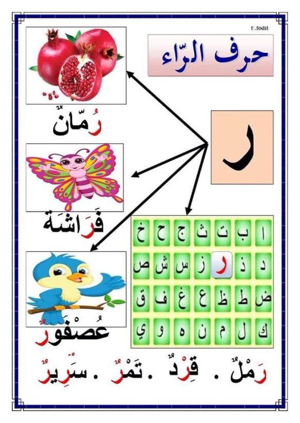 بطاقات حروف الهجاء In 2021 Alphabet Coloring Pages Arabic Kids Islamic Kids Craft