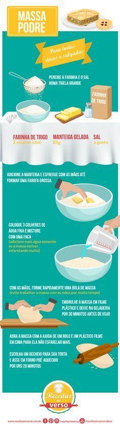 Infográfico Fernanda Pelinzon