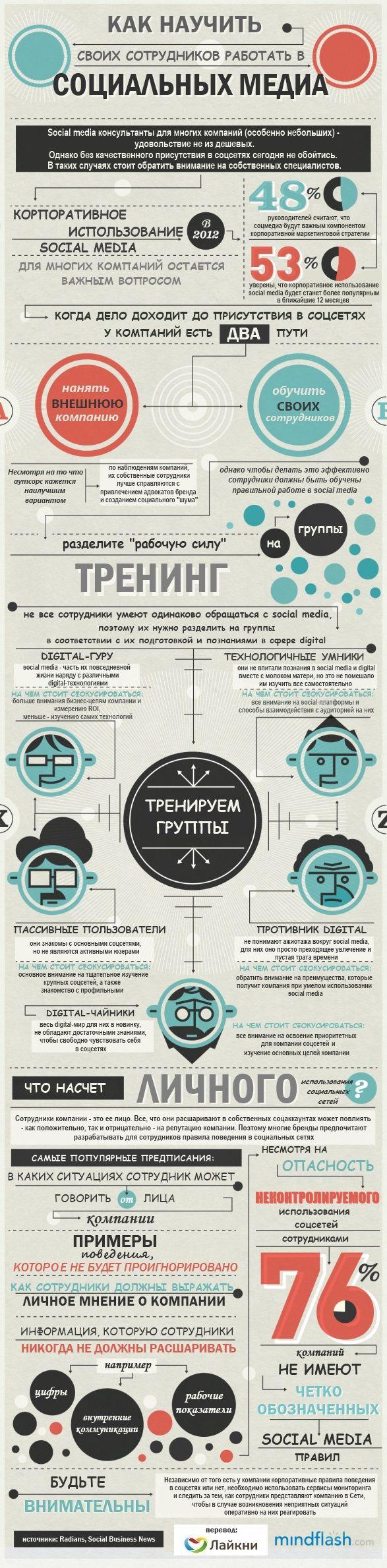 http://statictab.com/yxxo9wo КАК НАУЧИТЬ СВОИХ СОТРУДНИКОВ  РАБОТАТЬ В #SOCIAL MEDIA
