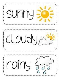 Living the Teaching Life: Weather