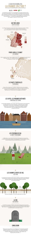 Les 73 meilleures images du tableau French Infographics sur