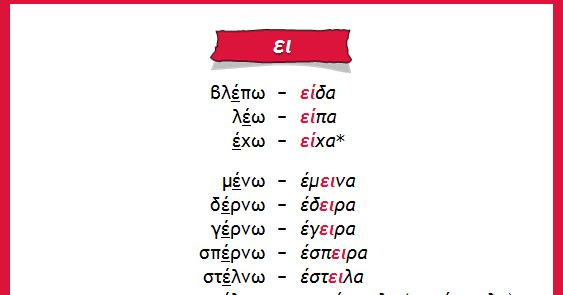 Τα ανώμαλα ρήματα δε σχηματίζουν τον αόριστο όπως τα υπόλοιπα. Για παράδειγμα, λέμε: διαβάζω > διάβασα αλλά: βάζω > έβασα έβαλα αγαπ...