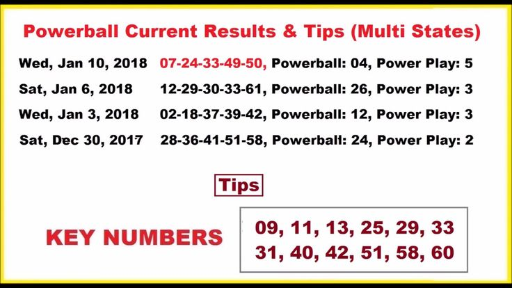 Powerball Lottery Current Results and Tips 50M Jackpot Prize (Multi State)