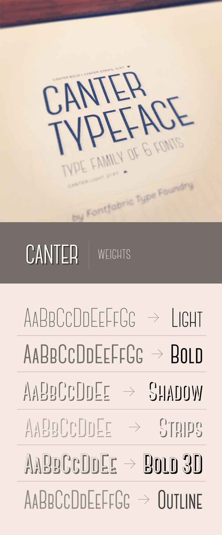 Canter free font - Canter is an all caps, condensed typeface available in six different weights.